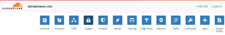 cloudflare SSL Certificate